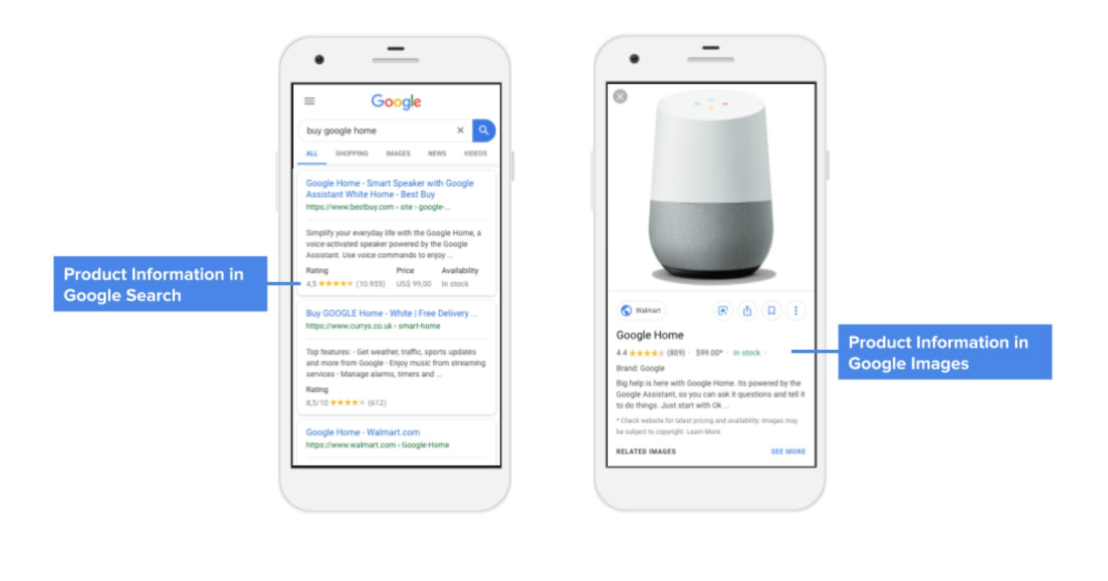 Google permet à tous les détaillants en ligne de télécharger des données de produit dans les résultats de recherche