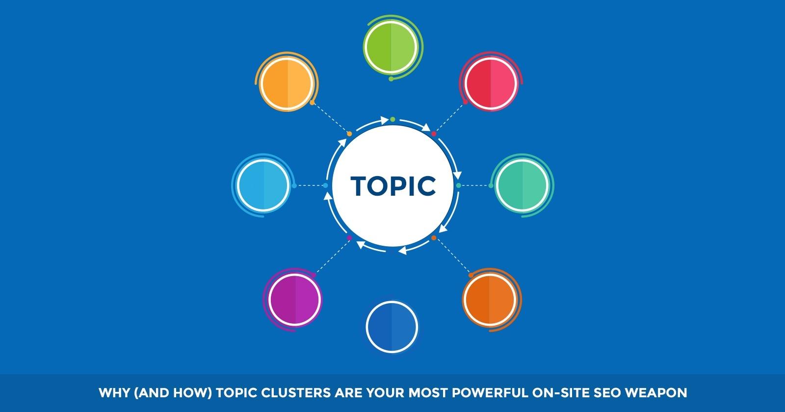 Pourquoi (et comment) les clusters de sujets sont-ils votre arme de référencement la plus puissante?
