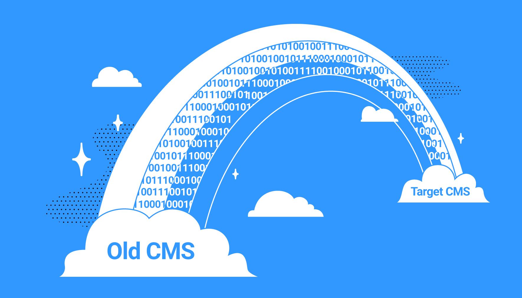 Liste de contrôle de migration CMS: un processus de référencement étape par étape